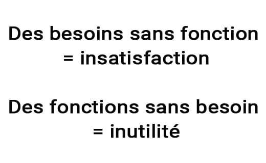 Besoin et Fonction