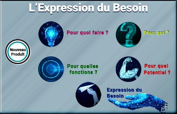 Synoptique de l'Expression du Besoin