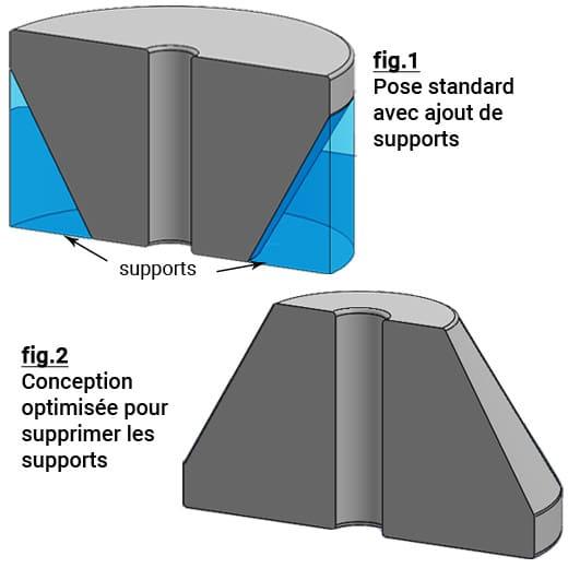 Optimisation de l'impression 3D, 1