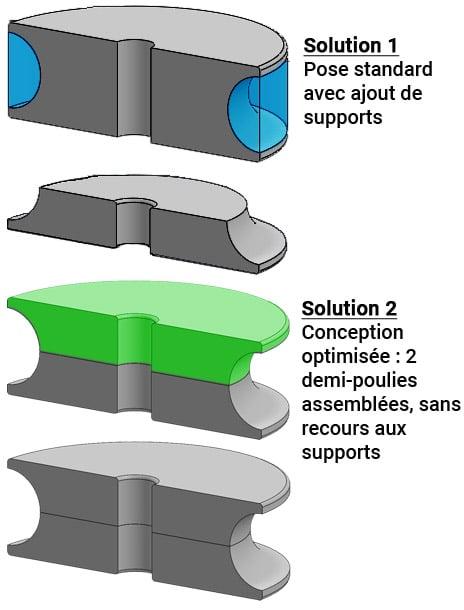 Optimisation de l'impression 3D, 2